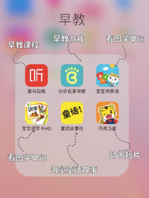 0-3岁幼儿启蒙早教app排行榜,关于幼儿早教的app推荐4