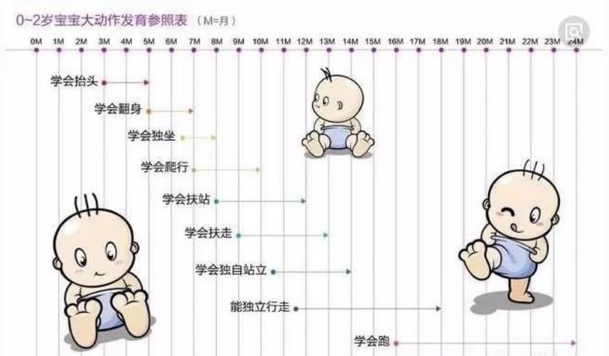 1月龄新生儿早教方法,一个月宝宝在家早教项目1