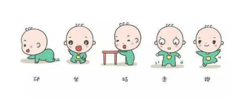 怎样对宝宝进行早教?婴儿早教要怎么做?1